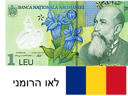 לאו רומני מטבע רומני שער חליפין מטבע רומני